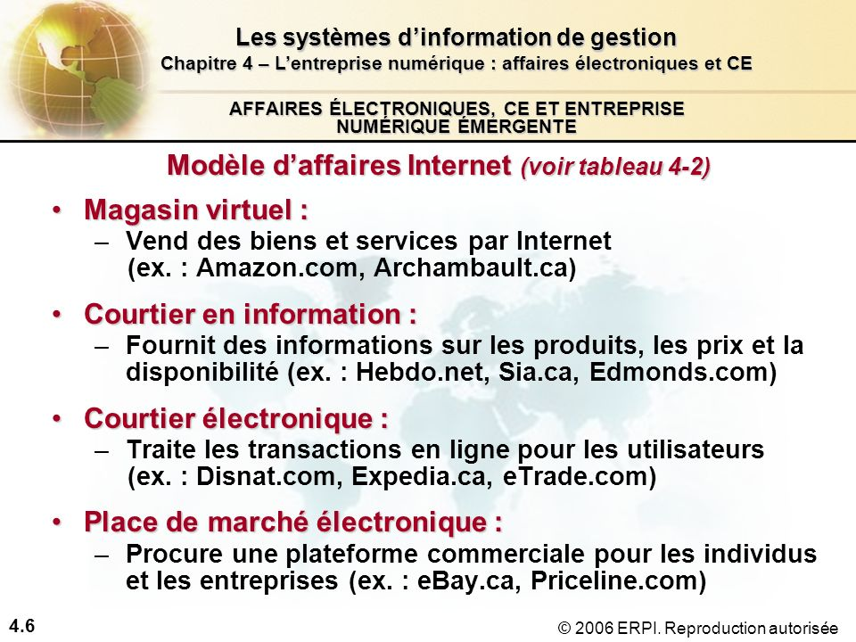 4.6 Les systèmes dinformation de gestion Chapitre 4 – Lentreprise numérique : affaires électroniques et CE © 2006 ERPI. Reproduction autorisée AFFAIRE