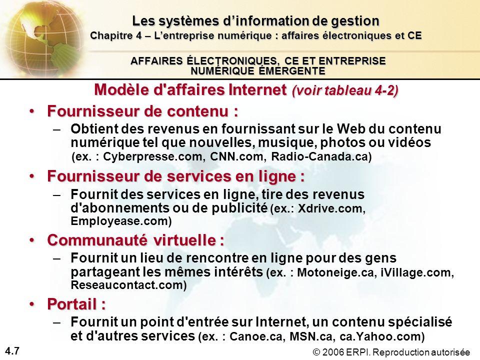 4.7 Les systèmes dinformation de gestion Chapitre 4 – Lentreprise numérique : affaires électroniques et CE © 2006 ERPI. Reproduction autorisée AFFAIRE