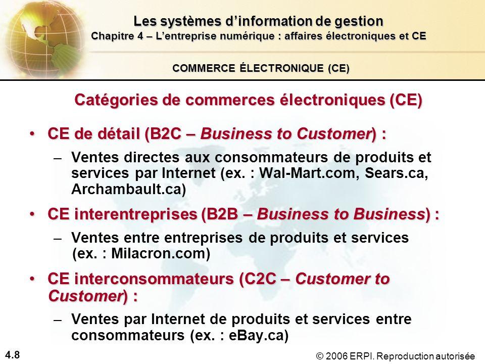 4.8 Les systèmes dinformation de gestion Chapitre 4 – Lentreprise numérique : affaires électroniques et CE © 2006 ERPI. Reproduction autorisée COMMERC