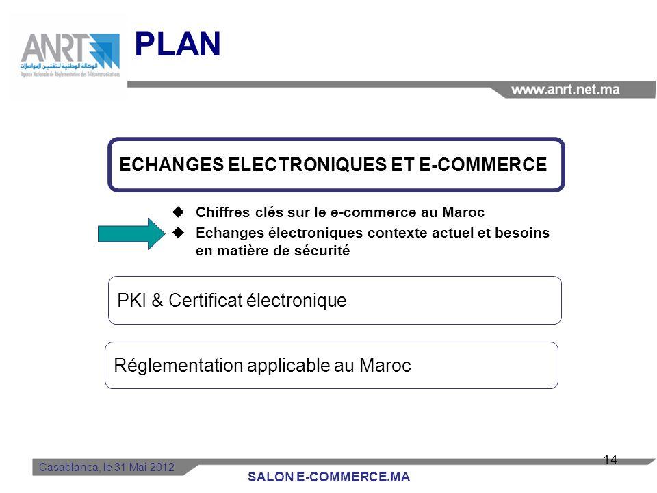 13 Les produits non adaptés à la vente en ligne sont considérés comme les principaux freins au développement du commerce électronique Contraintes logi