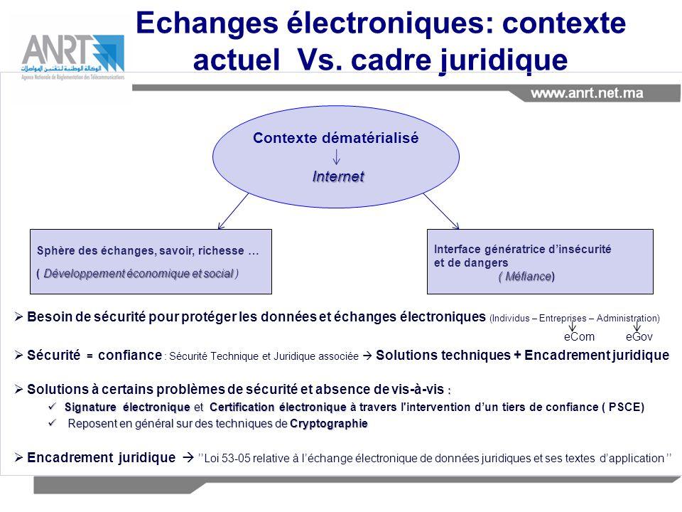 PLAN ECHANGES ELECTRONIQUES ET E-COMMERCE Chiffres clés sur le e-commerce au Maroc Echanges électroniques contexte actuel et besoins en matière de séc