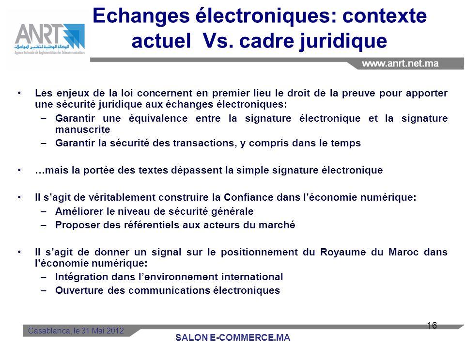 Echanges électroniques: contexte actuel Vs. cadre juridique Besoin de sécurité pour protéger les données et échanges électroniques (Individus – Entrep