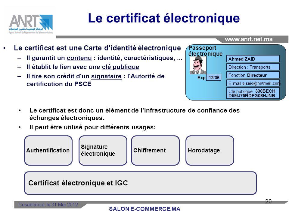 Schéma fonctionnel simplifié dune PKI Internet / Intranet PKI Serveur(s) applicatif(s) Vérification de validité des certificats Autorité(s) de Certifi