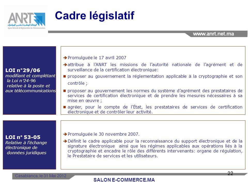 PLAN PKI & Certificat électronique REGLEMENTATION APPLICABLE AU MAROC Référentiel législatif et réglementaire Apports de la Loi 53-05: Signature élect