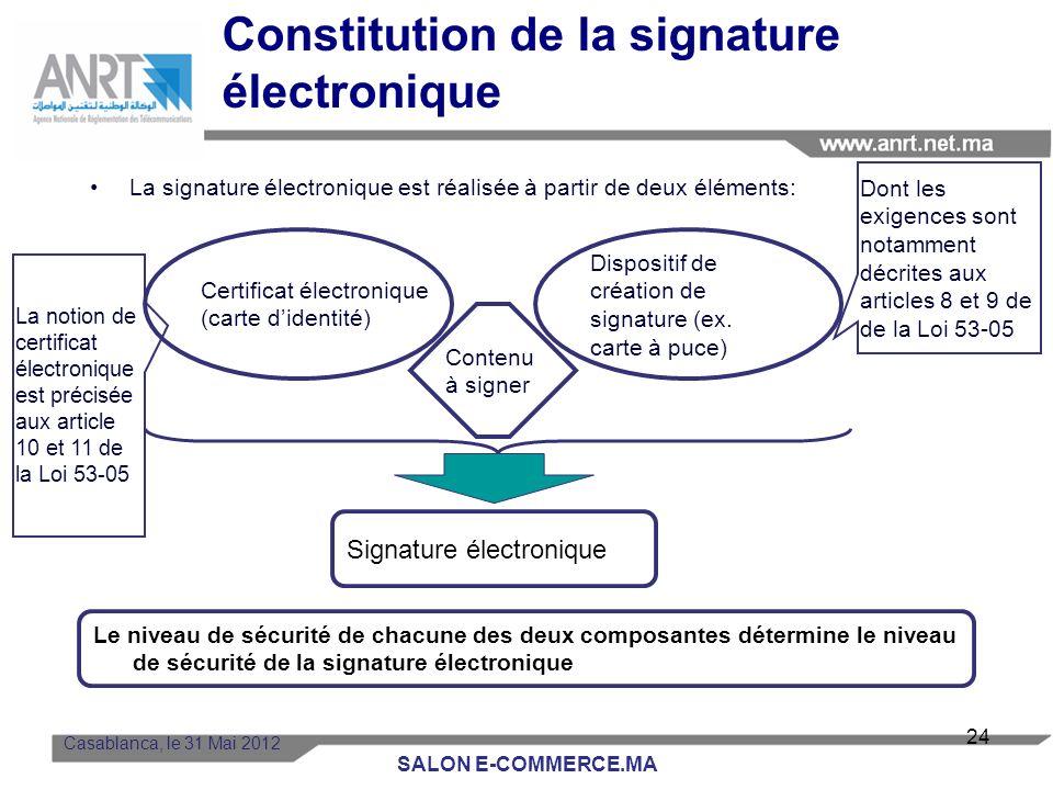 Casablanca, le 31 Mai 2012 Loi Loi Textes Textes dapplication dapplicationRéférentiels Schéma général Loi n°53-05 relative à léchange électronique de