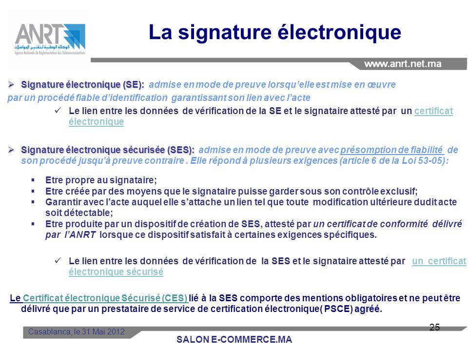 Constitution de la signature électronique La signature électronique est réalisée à partir de deux éléments: Certificat électronique (carte didentité)