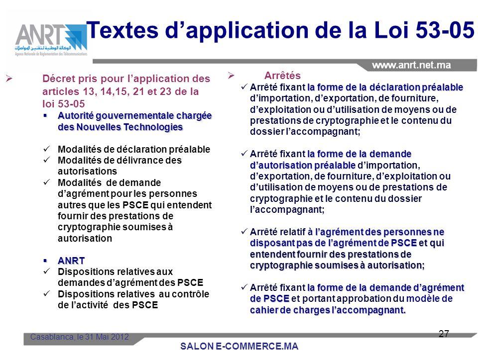 Casablanca, le 31 Mai 2012 Loi 53-05 relative à léchange électronique de données juridiques adaptation du droit de la preuve au TI) Reconnaissance jur