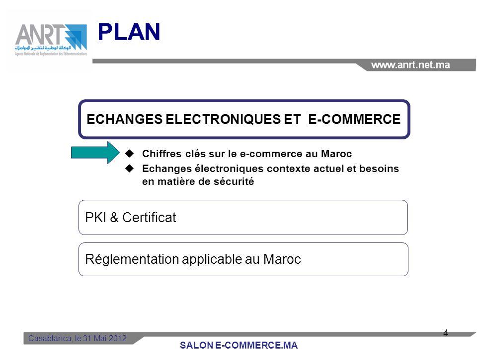 PLAN ECHANGES ELECTRONIQUES ET E-COMMERCE Chiffres clés sur le e-commerce au Maroc Echanges électroniques contexte actuel et besoins en matière de sécurité PKI & Certificat électronique Réglementation applicable au Maroc Casablanca, le 31 Mai 2012 14 SALON E-COMMERCE.MA