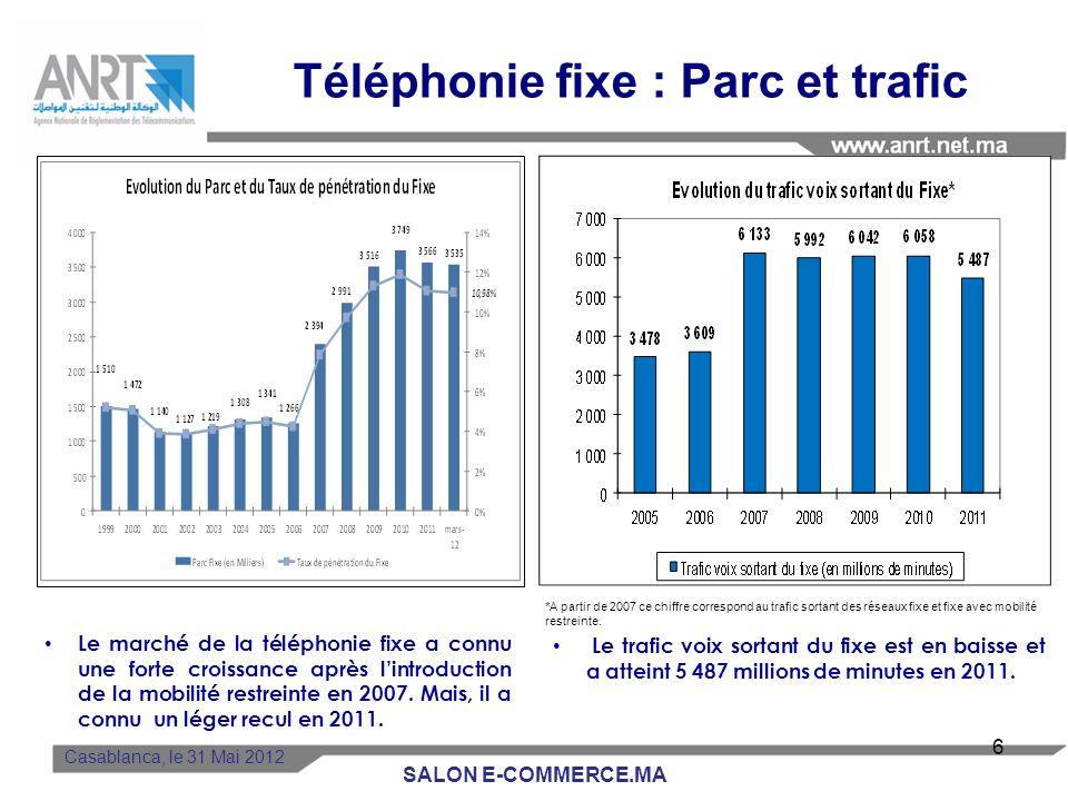 Le parc des abonnés mobiles a connu une très forte évolution, mais commence à se stabiliser en 2011. Le taux de pénétration dépasse désormais 110%. Le