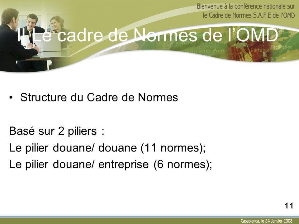 II Le cadre de Normes de lOMD Structure du Cadre de Normes Basé sur 2 piliers : Le pilier douane/ douane (11 normes); Le pilier douane/ entreprise (6