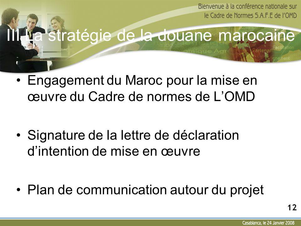 III La stratégie de la douane marocaine Engagement du Maroc pour la mise en œuvre du Cadre de normes de LOMD Signature de la lettre de déclaration din