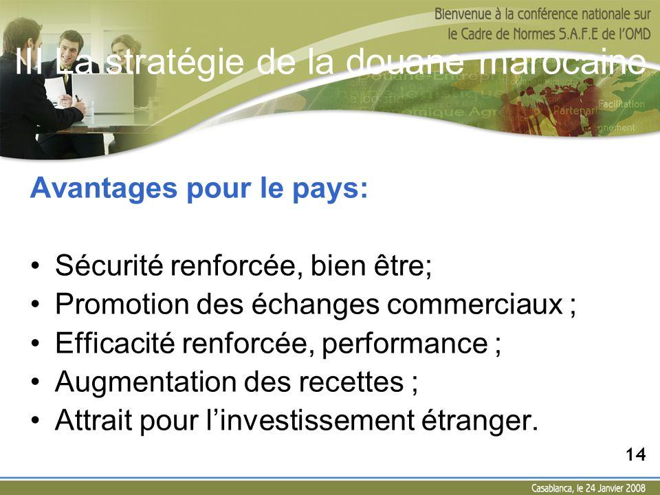 III La stratégie de la douane marocaine Avantages pour le pays: Sécurité renforcée, bien être; Promotion des échanges commerciaux ; Efficacité renforc
