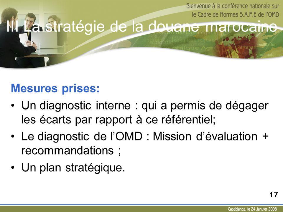 III La stratégie de la douane marocaine Mesures prises: Un diagnostic interne : qui a permis de dégager les écarts par rapport à ce référentiel; Le di