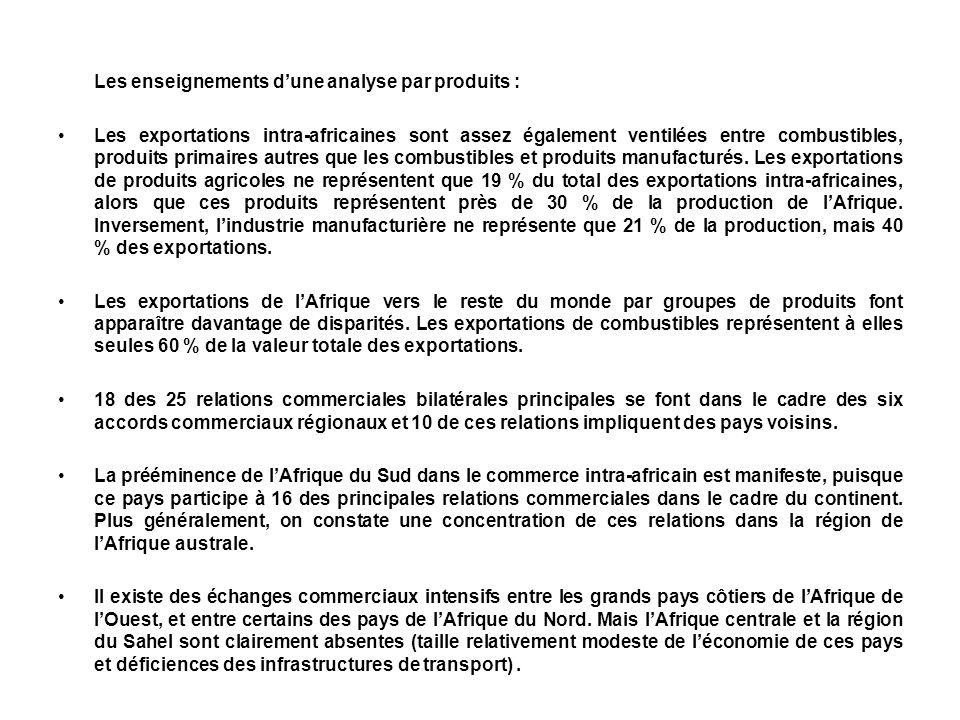 Les enseignements dune analyse par produits : Les exportations intra-africaines sont assez également ventilées entre combustibles, produits primaires