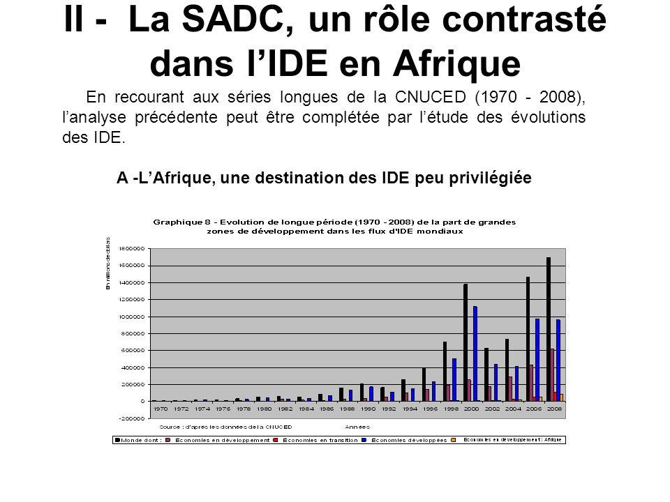 II - La SADC, un rôle contrasté dans lIDE en Afrique En recourant aux séries longues de la CNUCED (1970 - 2008), lanalyse précédente peut être complét