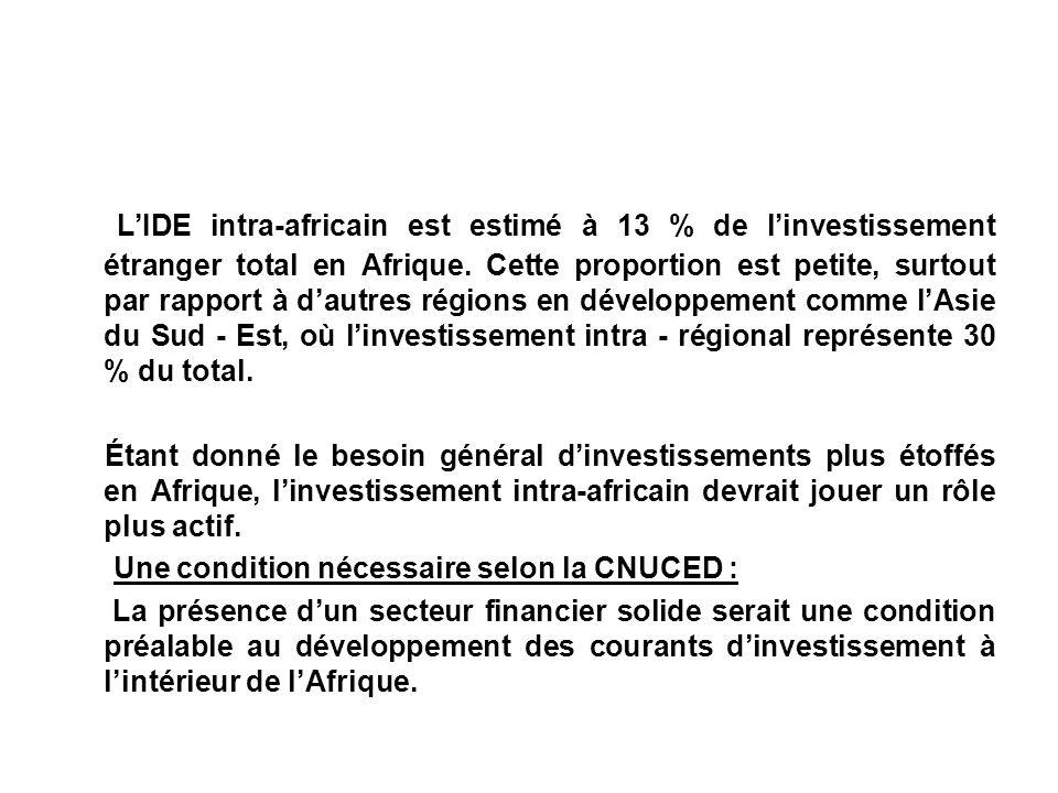 LIDE intra-africain est estimé à 13 % de linvestissement étranger total en Afrique. Cette proportion est petite, surtout par rapport à dautres régions