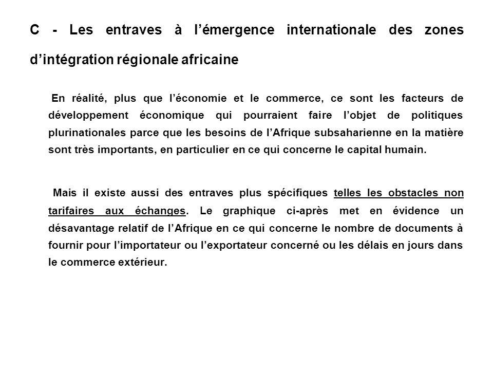 C - Les entraves à lémergence internationale des zones dintégration régionale africaine En réalité, plus que léconomie et le commerce, ce sont les fac