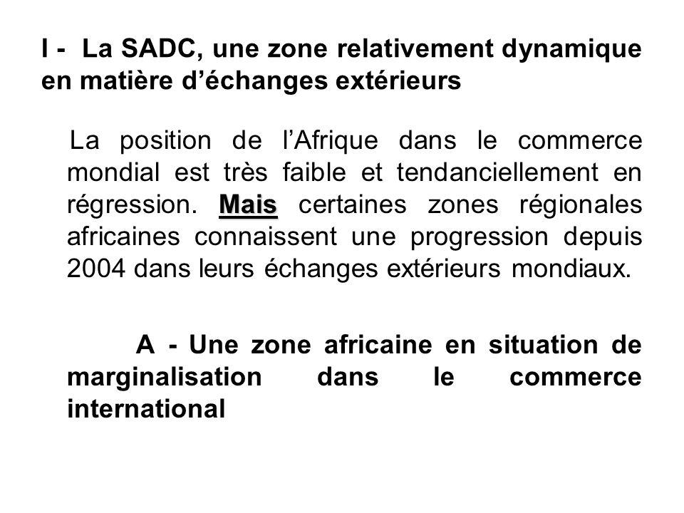 I - La SADC, une zone relativement dynamique en matière déchanges extérieurs Mais La position de lAfrique dans le commerce mondial est très faible et