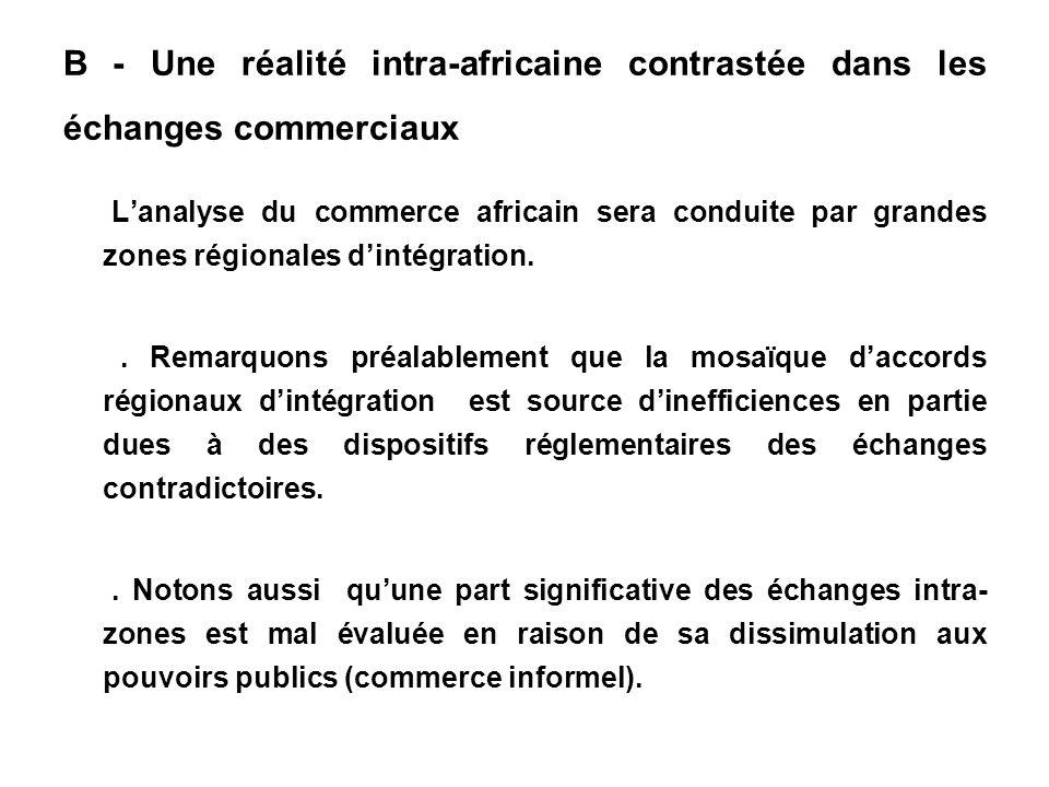B - Une réalité intra-africaine contrastée dans les échanges commerciaux Lanalyse du commerce africain sera conduite par grandes zones régionales dint