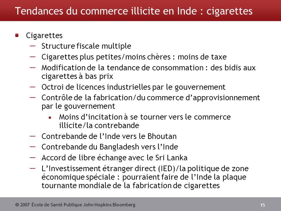 2007 École de Santé Publique John Hopkins Bloomberg 15 Tendances du commerce illicite en Inde : cigarettes Cigarettes Structure fiscale multiple Cigar