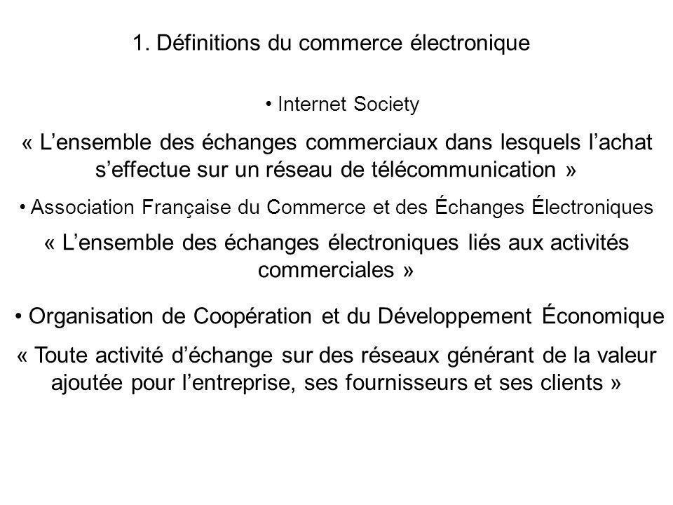 « Lensemble des échanges commerciaux dans lesquels lachat seffectue sur un réseau de télécommunication » Internet Society « Lensemble des échanges éle