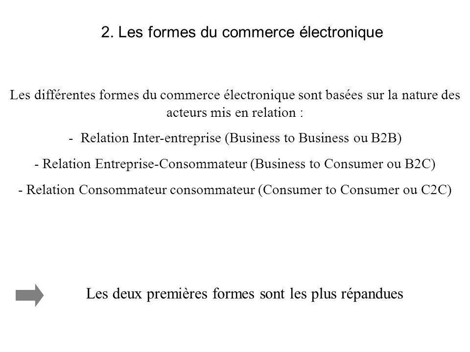 Les différentes formes du commerce électronique sont basées sur la nature des acteurs mis en relation : - Relation Inter-entreprise (Business to Busin