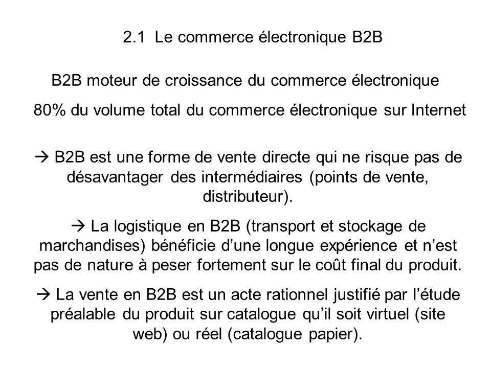 2.1 Le commerce électronique B2B B2B moteur de croissance du commerce électronique 80% du volume total du commerce électronique sur Internet B2B est u