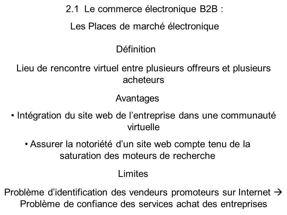 2.1 Le commerce électronique B2B : Les Places de marché électronique Lieu de rencontre virtuel entre plusieurs offreurs et plusieurs acheteurs Intégra