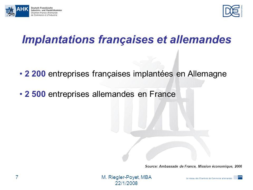 M. Riegler-Poyet, MBA 22/1/2008 7 Implantations françaises et allemandes 2 200 entreprises françaises implantées en Allemagne 2 500 entreprises allema