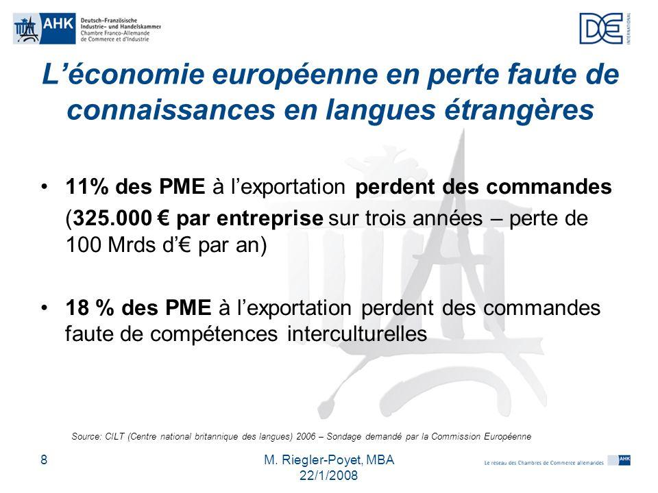 M. Riegler-Poyet, MBA 22/1/2008 8 Léconomie européenne en perte faute de connaissances en langues étrangères 11% des PME à lexportation perdent des co