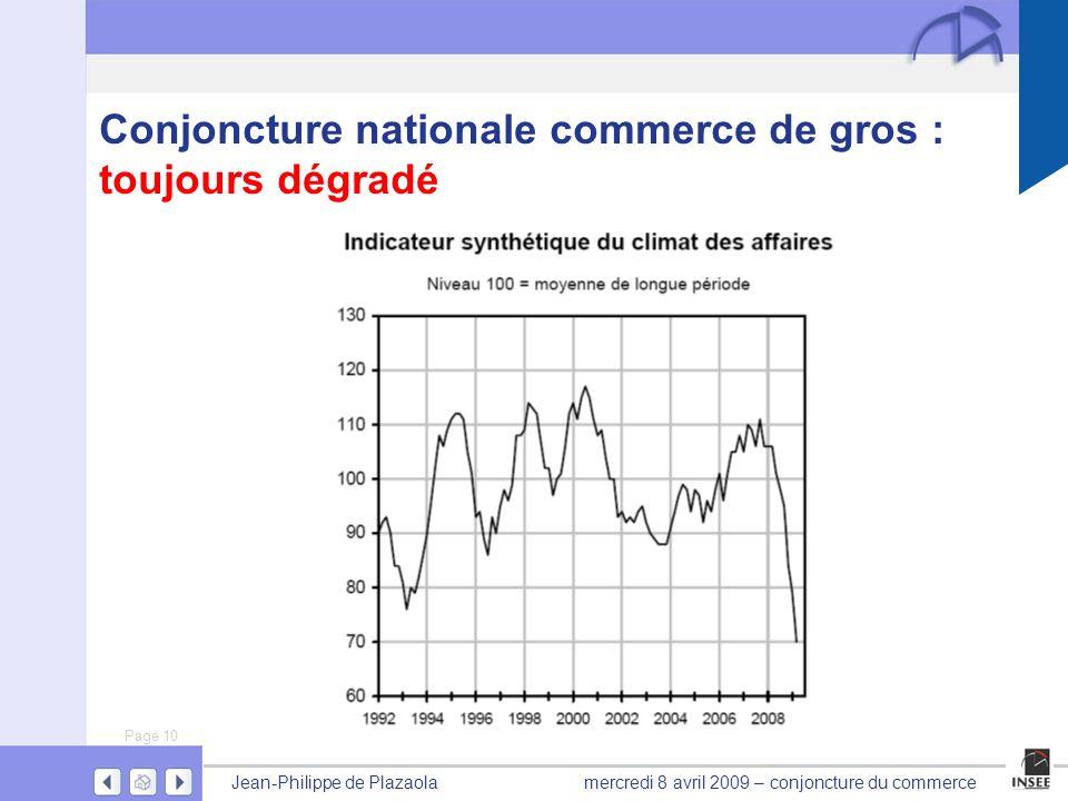 Page 10 Jean-Philippe de Plazaolamercredi 8 avril 2009 – conjoncture du commerce Conjoncture nationale commerce de gros : toujours dégradé