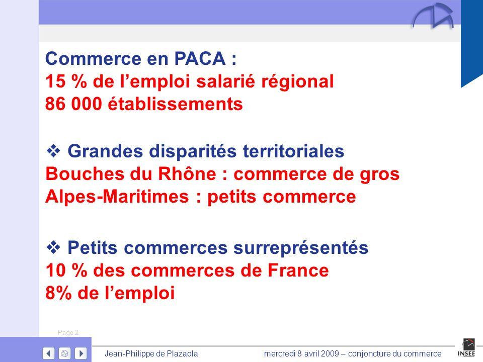 Page 2 Jean-Philippe de Plazaolamercredi 8 avril 2009 – conjoncture du commerce Commerce en PACA : 15 % de lemploi salarié régional 86 000 établisseme