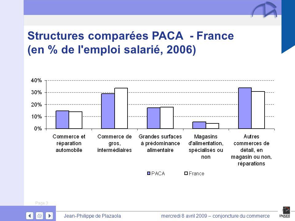 Page 3 Jean-Philippe de Plazaolamercredi 8 avril 2009 – conjoncture du commerce Structures comparées PACA - France (en % de l'emploi salarié, 2006)