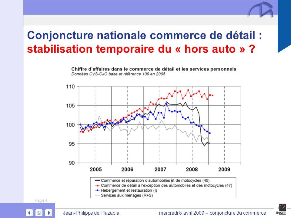 Page 4 Jean-Philippe de Plazaolamercredi 8 avril 2009 – conjoncture du commerce Conjoncture nationale commerce de détail : stabilisation temporaire du