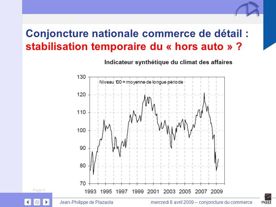 Page 6 Jean-Philippe de Plazaolamercredi 8 avril 2009 – conjoncture du commerce Conjoncture nationale commerce de détail : stabilisation temporaire du