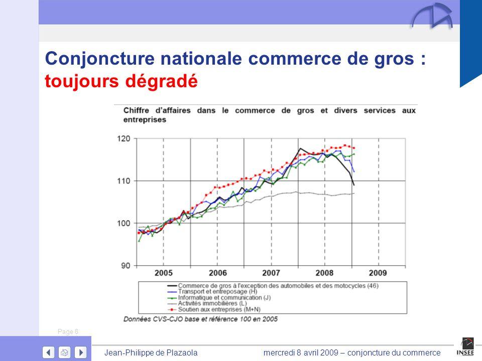 Page 8 Jean-Philippe de Plazaolamercredi 8 avril 2009 – conjoncture du commerce Conjoncture nationale commerce de gros : toujours dégradé