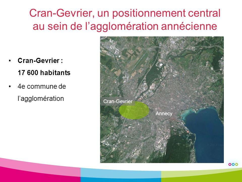 Un contexte concurrentiel fort… Une dynamique commerciale importante liée à la ville-centre Mais une concurrence très importante de centres commerciaux ayant une offre commerciale forte : –Grand Epagny, –Cap Périaz à Seynod, –Centre-ville dAnnecy –Courrier, Un taux dévasion de 85 % (2013 – source : CCI / CMA).