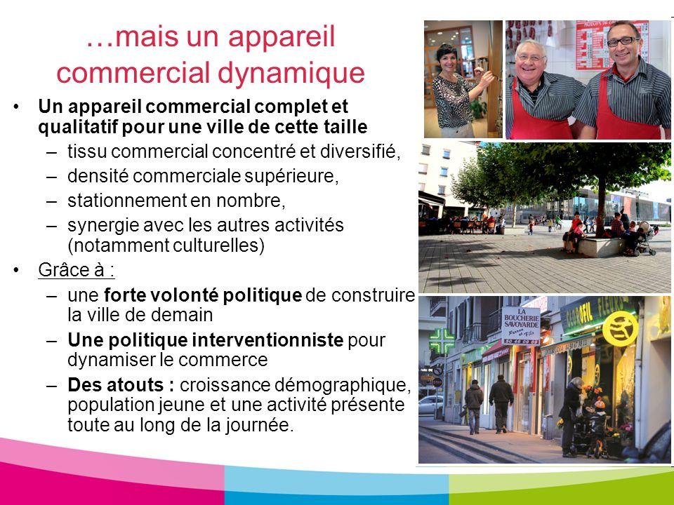 Un centre-ville et quatre quartiers Le Centre-ville : une offre de proximité diversifiée : 65 commerces et services Quartiers Le Vallon, 2 e centralité avec un commerce redynamisé Le Pont-Neuf, un avenir à imaginer et à construire, Les autres quartiers, une proximité à conforter (Vernay, Bressis)
