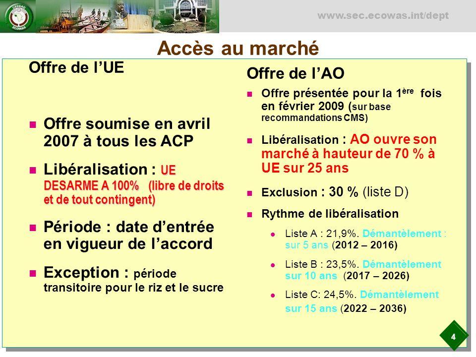 4 www.sec.ecowas.int/dept Accès au marché Offre de lUE Offre soumise en avril 2007 à tous les ACP UE DESARME A 100% (libre de droits et de tout contingent) Libéralisation : UE DESARME A 100% (libre de droits et de tout contingent) Période : date dentrée en vigueur de laccord Exception : période transitoire pour le riz et le sucre Offre de lAO Offre présentée pour la 1 ère fois en février 2009 ( sur base recommandations CMS) Libéralisation : AO ouvre son marché à hauteur de 70 % à UE sur 25 ans Exclusion : 30 % (liste D) Rythme de libéralisation Liste A : 21,9%.