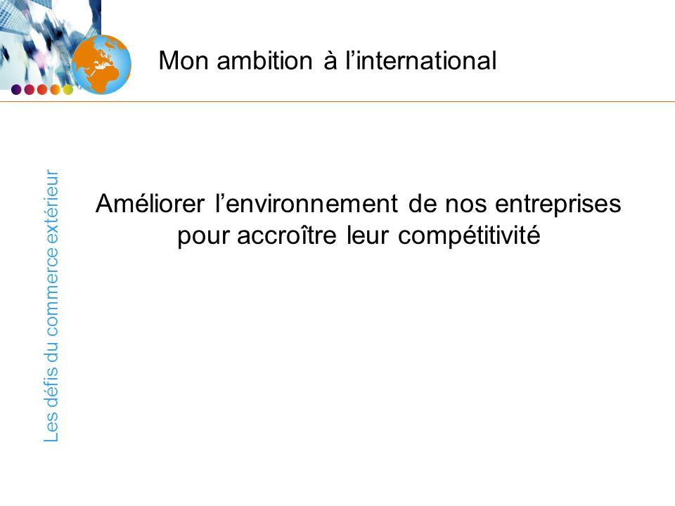 Les défis du commerce extérieur Améliorer lenvironnement de nos entreprises pour accroître leur compétitivité Mon ambition à linternational