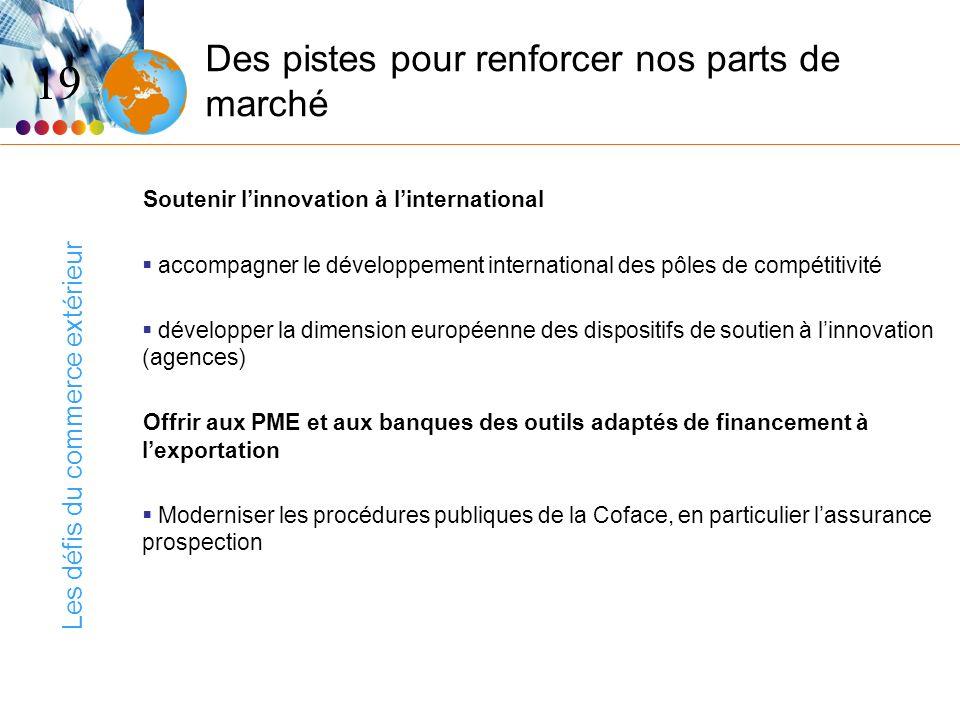 Les défis du commerce extérieur Soutenir linnovation à linternational accompagner le développement international des pôles de compétitivité développer