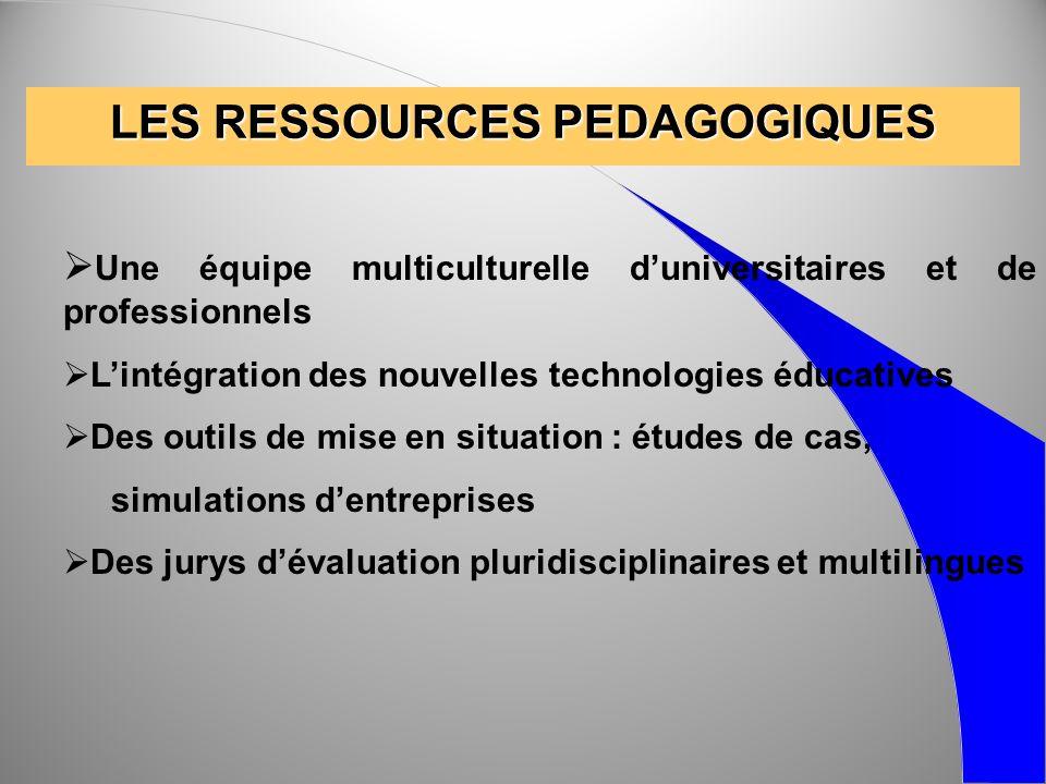 LES RESSOURCES PEDAGOGIQUES Une équipe multiculturelle duniversitaires et de professionnels Lintégration des nouvelles technologies éducatives Des out