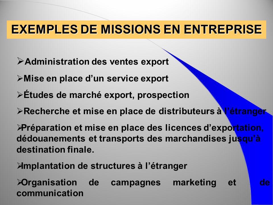 EXEMPLES DE MISSIONS EN ENTREPRISE Administration des ventes export Mise en place dun service export Études de marché export, prospection Recherche et