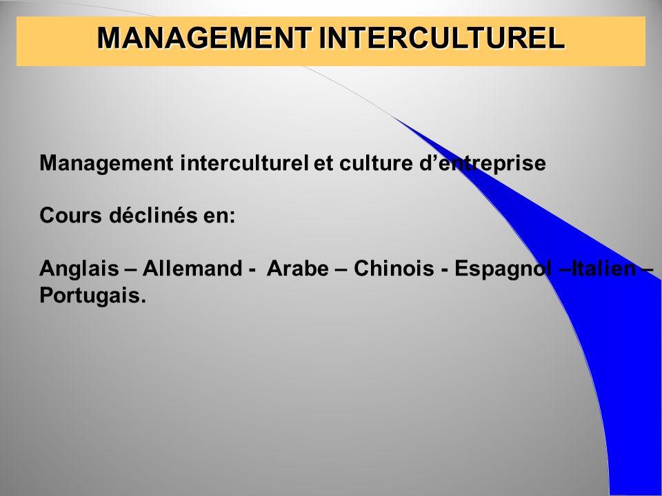 MANAGEMENT INTERCULTUREL Management interculturel et culture dentreprise Cours déclinés en: Anglais – Allemand - Arabe – Chinois - Espagnol –Italien –