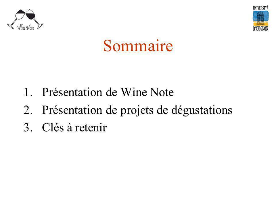 Sommaire 1.Présentation de Wine Note 2.Présentation de projets de dégustations 3.Clés à retenir