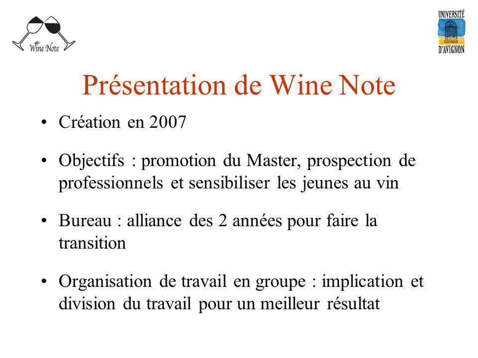 Présentation de Wine Note Création en 2007 Objectifs : promotion du Master, prospection de professionnels et sensibiliser les jeunes au vin Bureau : alliance des 2 années pour faire la transition Organisation de travail en groupe : implication et division du travail pour un meilleur résultat