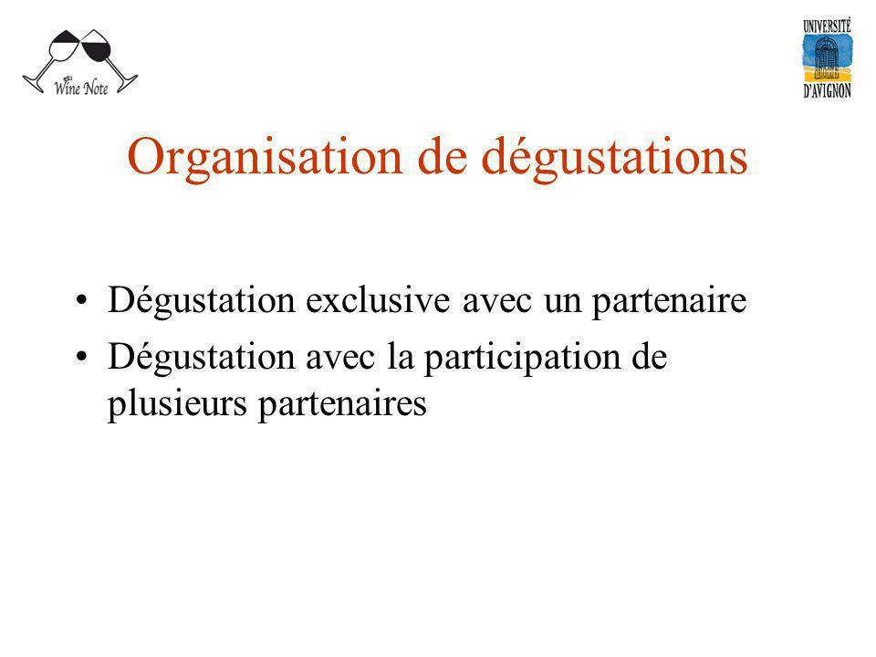 Organisation de dégustations Dégustation exclusive avec un partenaire Dégustation avec la participation de plusieurs partenaires