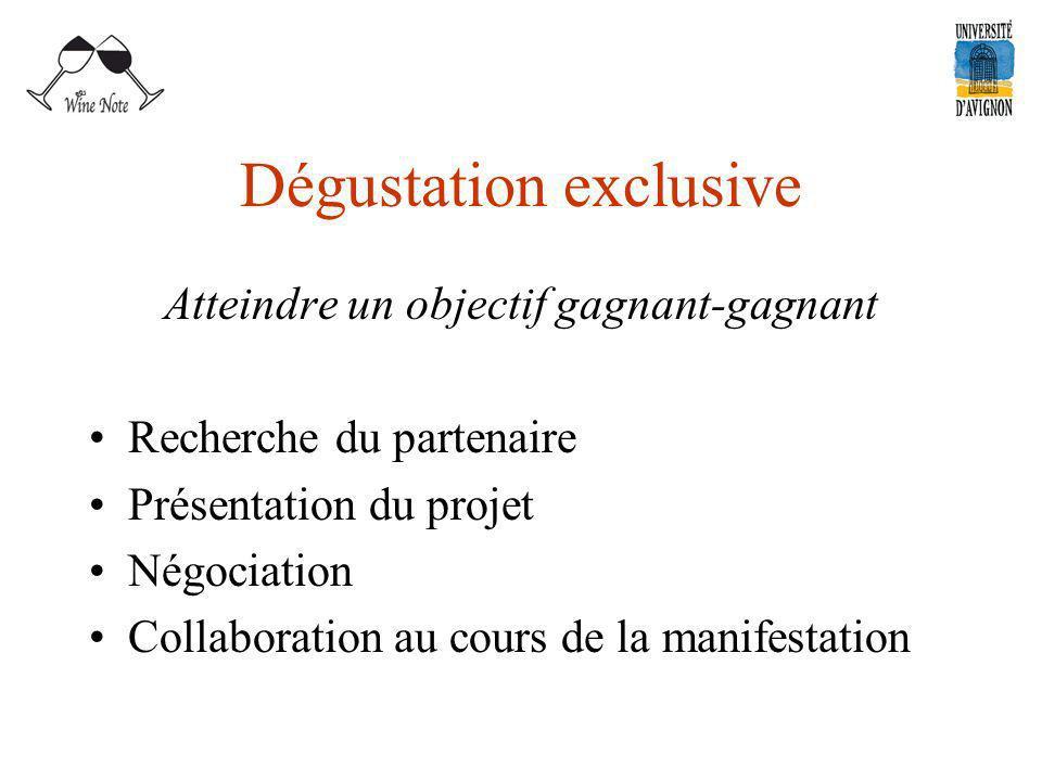 Dégustation exclusive Atteindre un objectif gagnant-gagnant Recherche du partenaire Présentation du projet Négociation Collaboration au cours de la manifestation