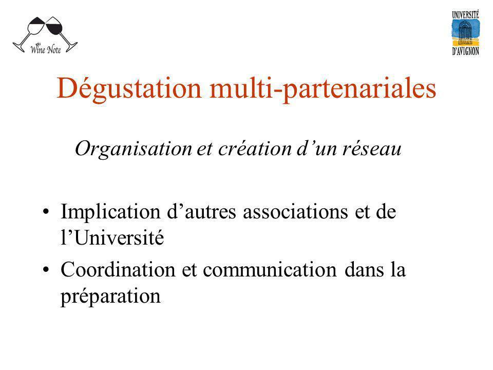 Dégustation multi-partenariales Organisation et création dun réseau Implication dautres associations et de lUniversité Coordination et communication dans la préparation