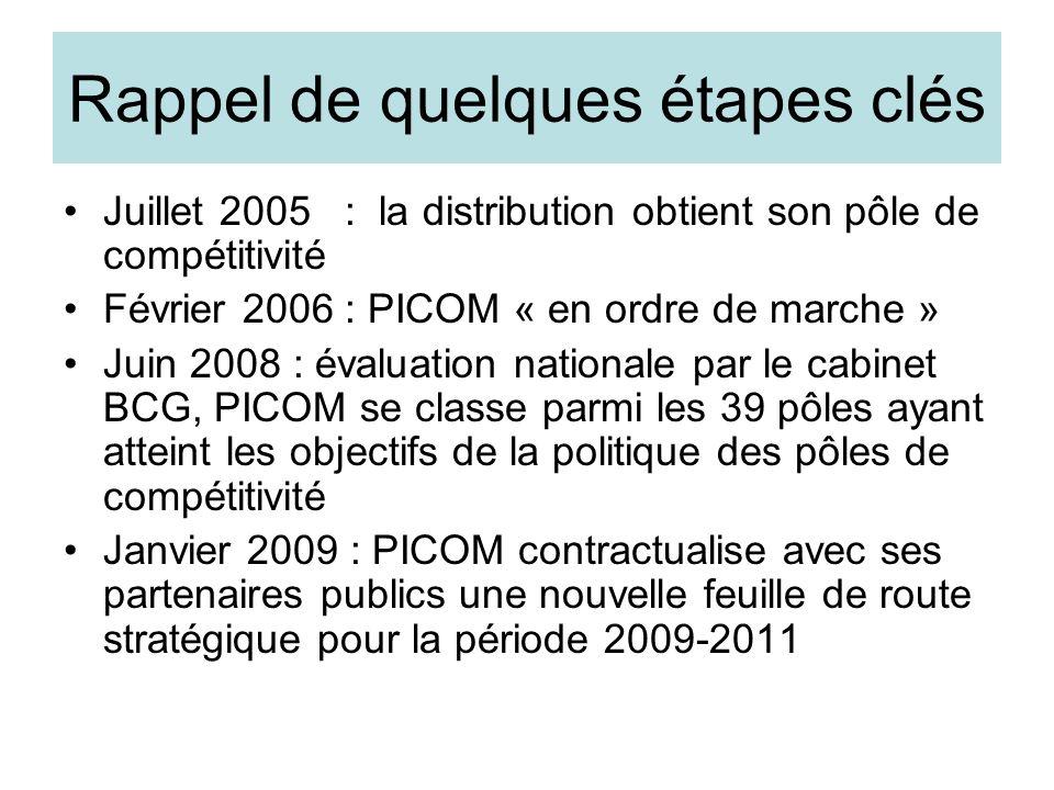 Rappel de quelques étapes clés Juillet 2005 : la distribution obtient son pôle de compétitivité Février 2006 : PICOM « en ordre de marche » Juin 2008
